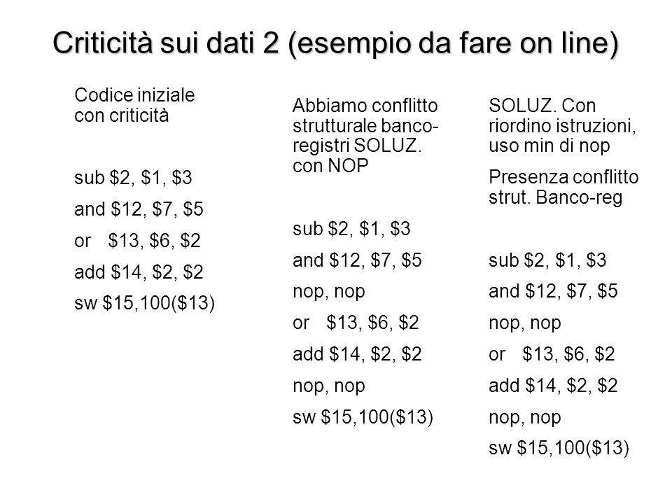 Criticità sui dati (esempio da fare on line) Codice iniziale con criticità sub $2, $1, $3 and $12, $2, $5 or$13, $6, $2 add $14, $2, $2 sw $15,100($2)