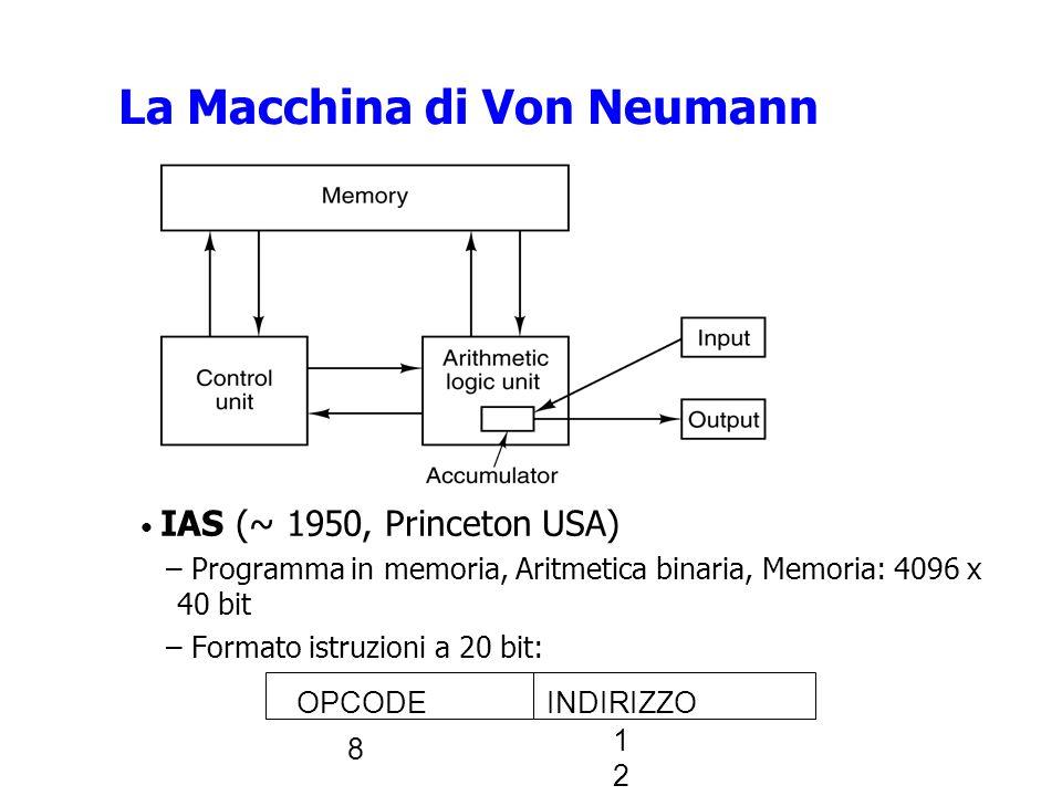 La Macchina di Von Neumann IAS (~ 1950, Princeton USA) – Programma in memoria, Aritmetica binaria, Memoria: 4096 x 40 bit – Formato istruzioni a 20 bi
