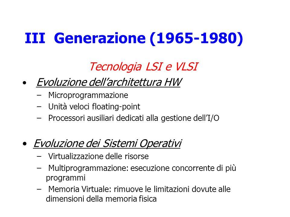 III Generazione (1965-1980) Tecnologia LSI e VLSI Evoluzione dellarchitettura HW – Microprogrammazione – Unità veloci floating-point – Processori ausiliari dedicati alla gestione dellI/O Evoluzione dei Sistemi Operativi – Virtualizzazione delle risorse – Multiprogrammazione: esecuzione concorrente di più programmi – Memoria Virtuale: rimuove le limitazioni dovute alle dimensioni della memoria fisica