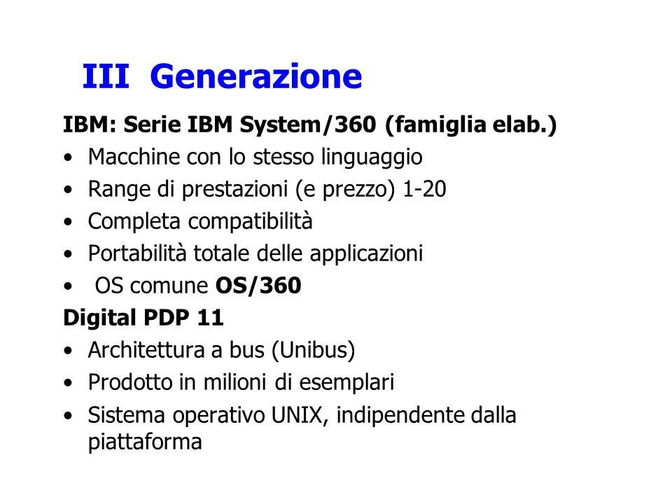 III Generazione IBM: Serie IBM System/360 (famiglia elab.) Macchine con lo stesso linguaggio Range di prestazioni (e prezzo) 1-20 Completa compatibilità Portabilità totale delle applicazioni OS comune OS/360 Digital PDP 11 Architettura a bus (Unibus) Prodotto in milioni di esemplari Sistema operativo UNIX, indipendente dalla piattaforma