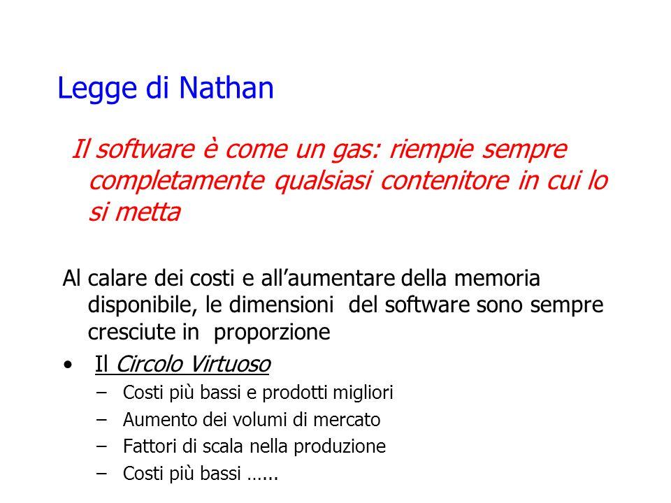 Legge di Nathan Il software è come un gas: riempie sempre completamente qualsiasi contenitore in cui lo si metta Al calare dei costi e allaumentare de