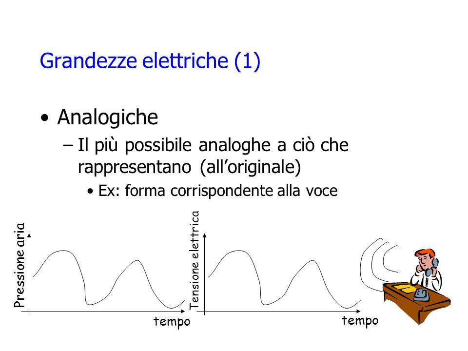 Grandezze elettriche (1) Analogiche –Il più possibile analoghe a ciò che rappresentano (alloriginale) Ex: forma corrispondente alla voce tempo Pressione aria Tensione elettrica tempo