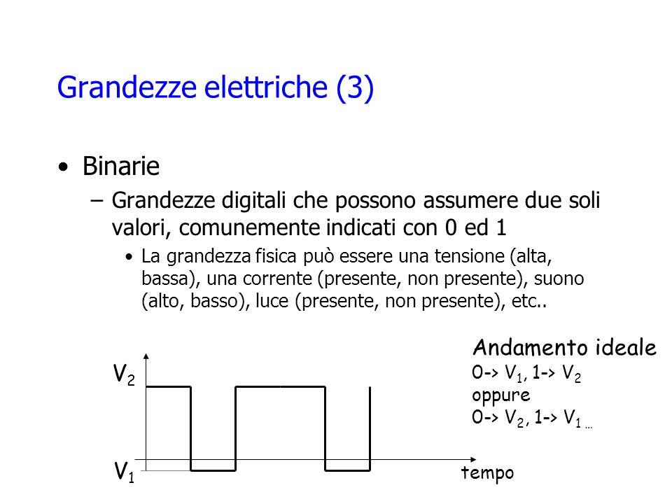 Grandezze elettriche (3) Binarie –Grandezze digitali che possono assumere due soli valori, comunemente indicati con 0 ed 1 La grandezza fisica può essere una tensione (alta, bassa), una corrente (presente, non presente), suono (alto, basso), luce (presente, non presente), etc..