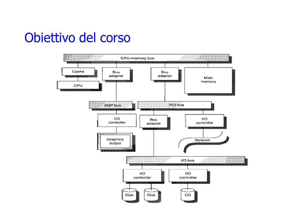 II Generazione (1955-1965) Tecnologia a transistor TXO e TX2 macchine sperimentali costruite al MIT Uno dei progettisti del TX2 fonda una propria società la Digital Equipment Corporation (DEC) La DEC produce il PDP-1 (1961): – Memoria: 4k parole di 18 bit – Tempo di ciclo di 4 sec – Prestazioni simili allIBM 7090 – Prezzo meno di un decimo – Schermo grafico 512 512 pixel (primi videogiochi) – Comincia la produzione di massa