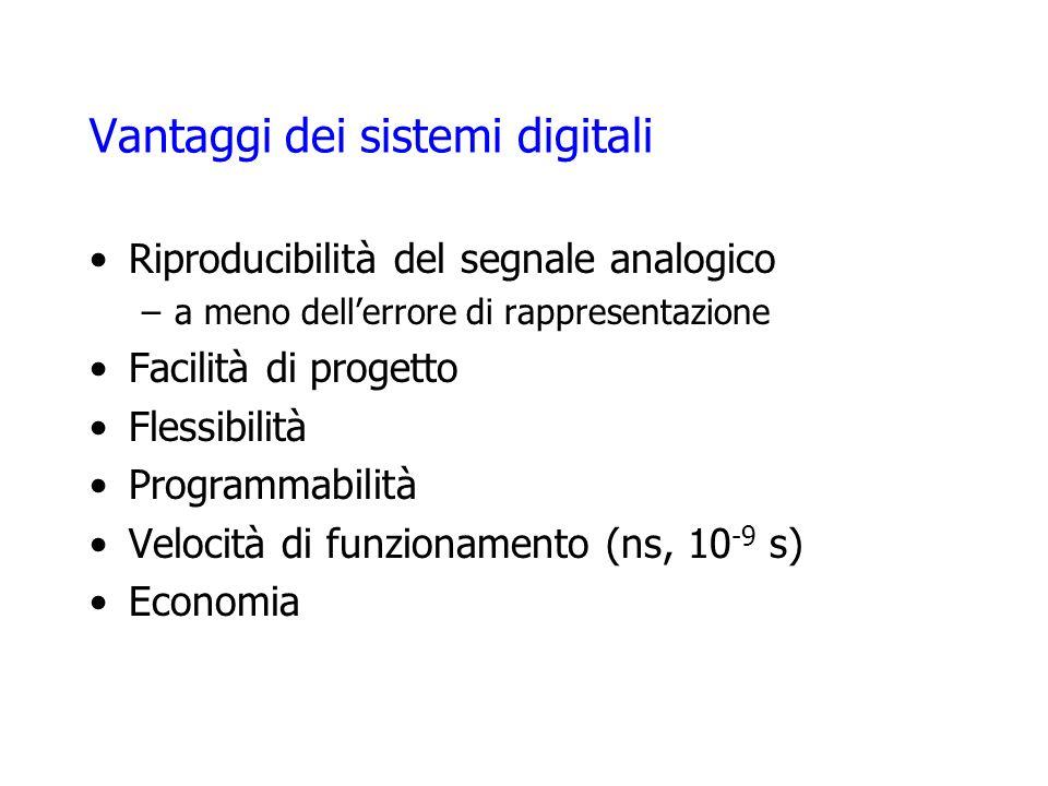 Vantaggi dei sistemi digitali Riproducibilità del segnale analogico –a meno dellerrore di rappresentazione Facilità di progetto Flessibilità Programmabilità Velocità di funzionamento (ns, 10 -9 s) Economia
