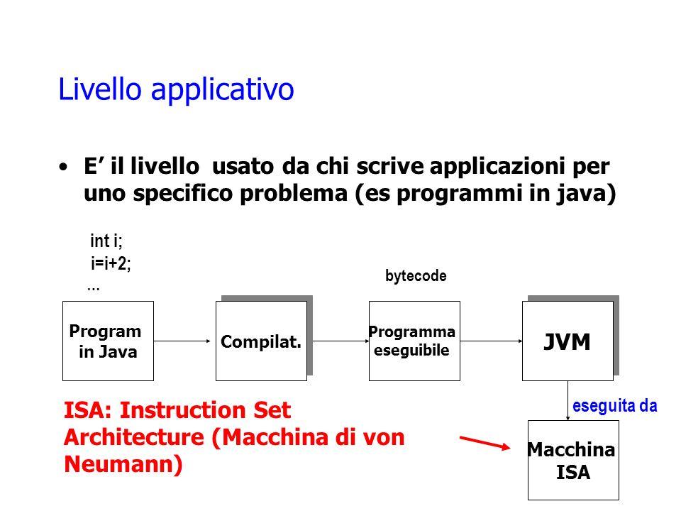Livello applicativo E il livello usato da chi scrive applicazioni per uno specifico problema (es programmi in java) Program in Java Programma eseguibile int i; i=i+2; … bytecode Compilat.