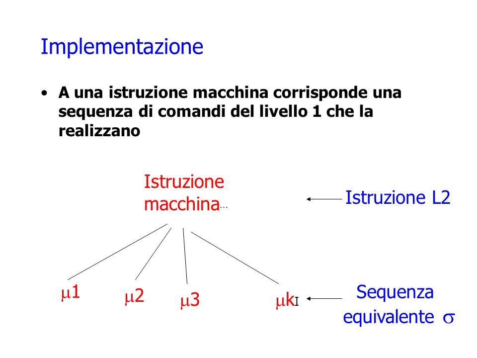 Implementazione A una istruzione macchina corrisponde una sequenza di comandi del livello 1 che la realizzano Istruzione macchina … 1 2 3 k I Sequenza equivalente Istruzione L2