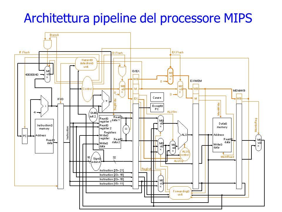 II Generazione: Minicomputer DEC PDP-8 (1965) Successore diretto del PDP-1 Interconnessione a bus, molto flessibile Architettura incentrata sullI/O Possibilità di connettere qualsiasi periferica Prodotto in oltre 50.000 esemplari