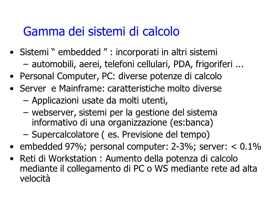 Gamma dei sistemi di calcolo Sistemi embedded : incorporati in altri sistemi –automobili, aerei, telefoni cellulari, PDA, frigoriferi... Personal Comp