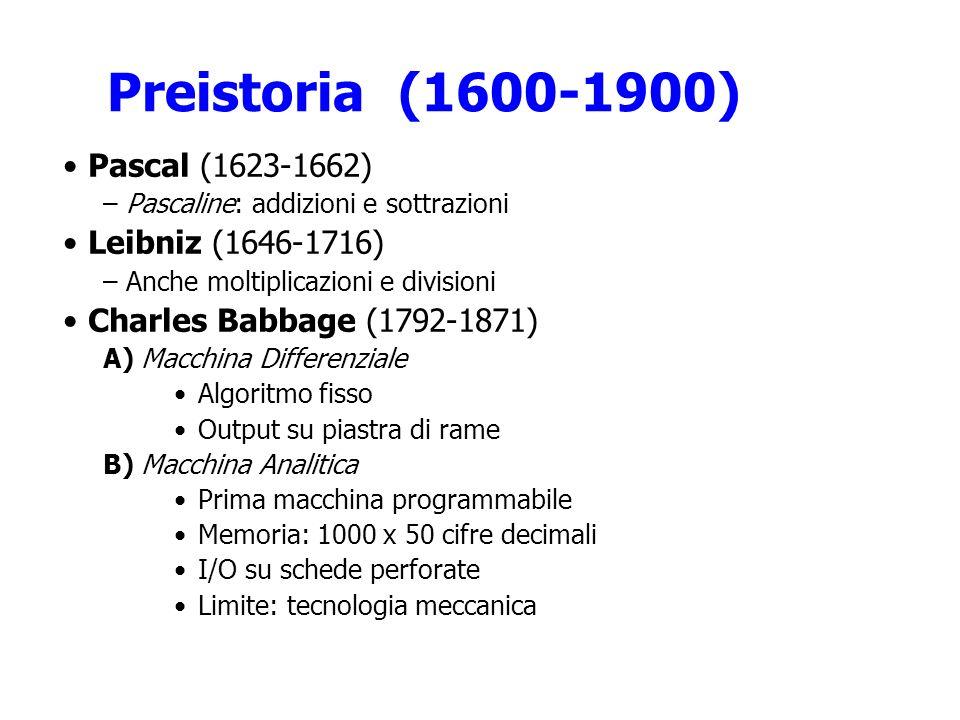 Preistoria (1600-1900) Pascal (1623-1662) – Pascaline: addizioni e sottrazioni Leibniz (1646-1716) – Anche moltiplicazioni e divisioni Charles Babbage (1792-1871) A) Macchina Differenziale Algoritmo fisso Output su piastra di rame B) Macchina Analitica Prima macchina programmabile Memoria: 1000 x 50 cifre decimali I/O su schede perforate Limite: tecnologia meccanica
