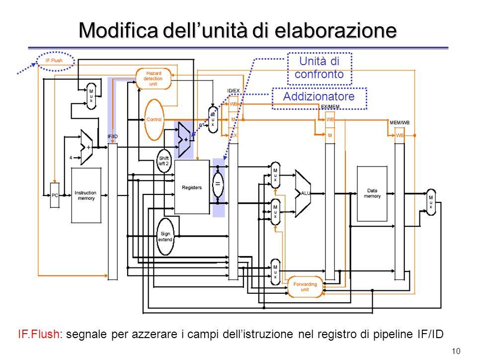 9 Riduzione dei tempi (3) 3.Per aggiornare il PC –Si sposta nello stadio IF la porta AND con ingressi il segnale di controllo Branch e luscita delluni