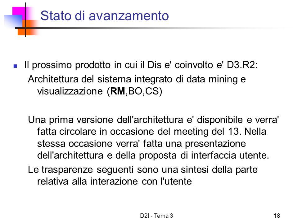 D2I - Tema 318 Stato di avanzamento Il prossimo prodotto in cui il Dis e' coinvolto e' D3.R2: Architettura del sistema integrato di data mining e visu