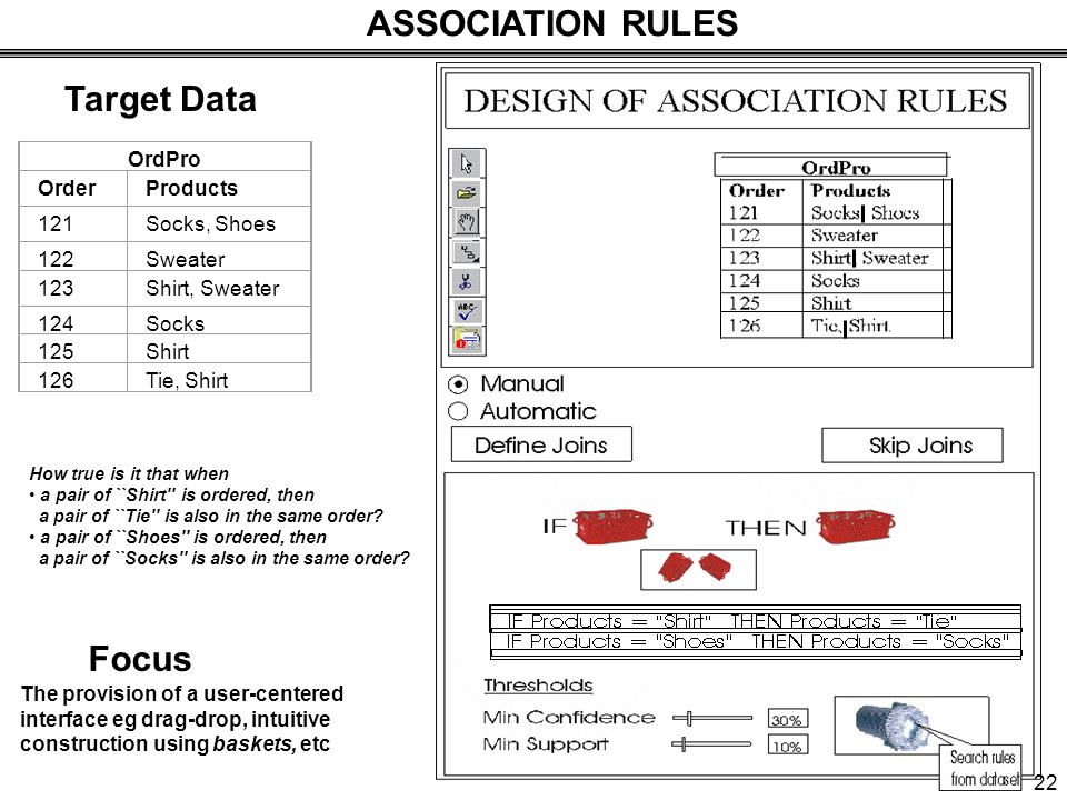 ASSOCIATION RULES OrdPro OrderProducts 121Socks, Shoes 122Sweater 123Shirt, Sweater 124Socks 125Shirt 126Tie, Shirt Target Data The provision of a user-centered interface eg drag-drop, intuitive construction using baskets, etc Focus How true is it that when a pair of ``Shirt is ordered, then a pair of ``Tie is also in the same order.