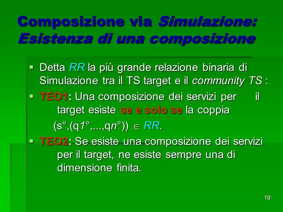 10 Composizione via Simulazione: Esistenza di una composizione Detta RR la più grande relazione binaria di Simulazione tra il TS target e il community TS: Detta RR la più grande relazione binaria di Simulazione tra il TS target e il community TS : TEO1: Una composizione dei servizi per il target esiste se e solo se la coppia TEO1: Una composizione dei servizi per il target esiste se e solo se la coppia (s°,(q1°,...,qn°)) RR.