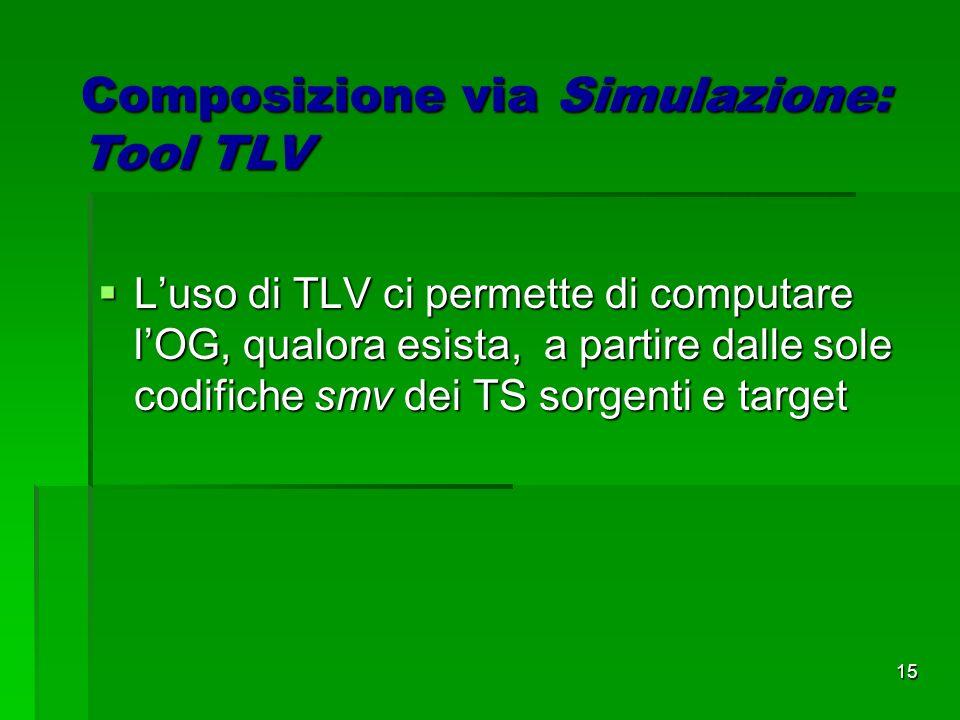 15 Luso di TLV ci permette di computare lOG, qualora esista, a partire dalle sole codifiche smv dei TS sorgenti e target Luso di TLV ci permette di computare lOG, qualora esista, a partire dalle sole codifiche smv dei TS sorgenti e target Composizione via Simulazione: Tool TLV