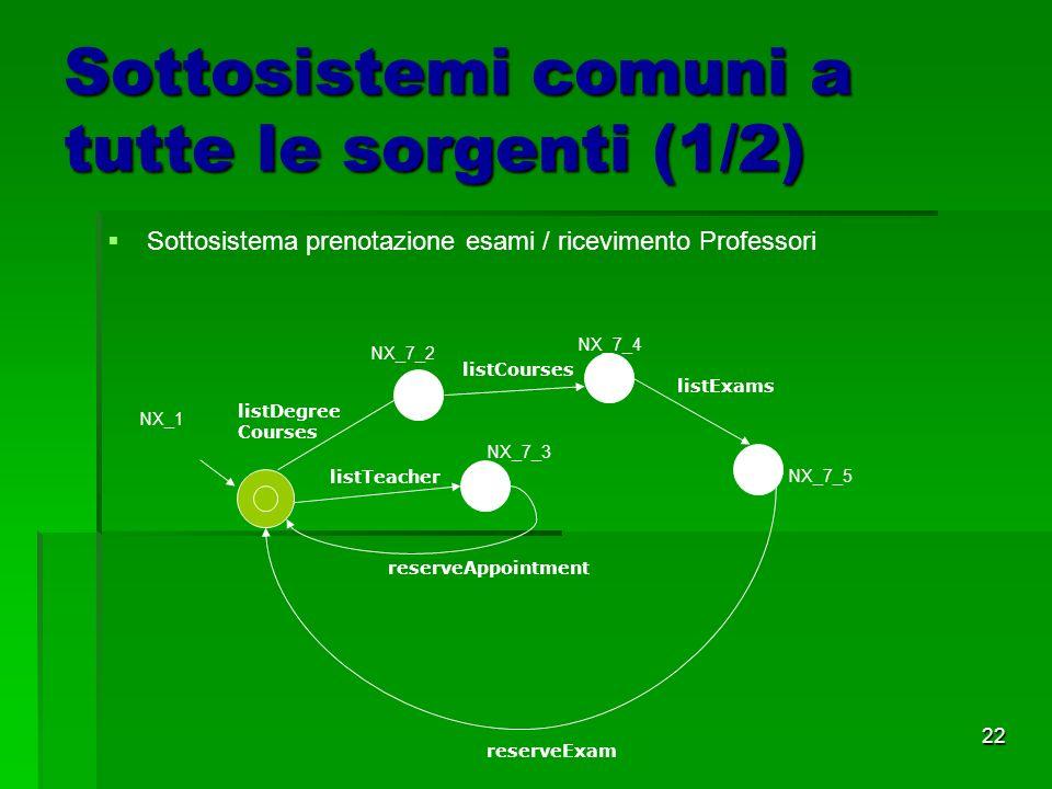 22 Sottosistemi comuni a tutte le sorgenti (1/2) Sottosistema prenotazione esami / ricevimento Professori listDegree Courses listCourses listExams reserveAppointment reserveExam listTeacher NX_7_5 NX_7_4 NX_7_2 NX_7_3 NX_1