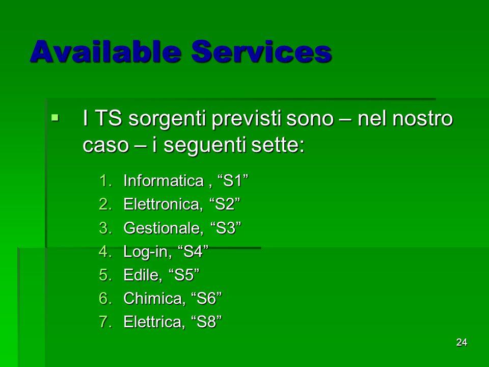 24 Available Services I TS sorgenti previsti sono – nel nostro caso – i seguenti sette: I TS sorgenti previsti sono – nel nostro caso – i seguenti sette: 1.Informatica, S1 2.Elettronica, S2 3.Gestionale, S3 4.Log-in, S4 5.Edile, S5 6.Chimica, S6 7.Elettrica, S8