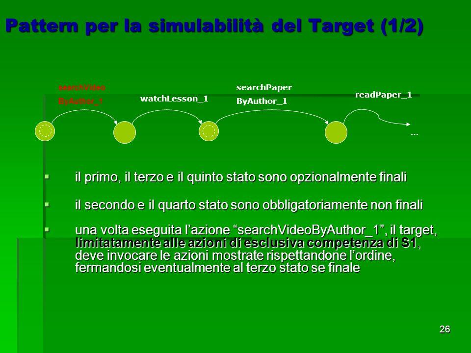 26 Pattern per la simulabilità del Target (1/2) searchVideo ByAuthor_1 watchLesson_1 searchPaper ByAuthor_1 readPaper_1 … il primo, il terzo e il quinto stato sono opzionalmente finali il primo, il terzo e il quinto stato sono opzionalmente finali il secondo e il quarto stato sono obbligatoriamente non finali il secondo e il quarto stato sono obbligatoriamente non finali una volta eseguita lazione searchVideoByAuthor_1, il target, limitatamente alle azioni di esclusiva competenza di S1, deve invocare le azioni mostrate rispettandone lordine, fermandosi eventualmente al terzo stato se finale una volta eseguita lazione searchVideoByAuthor_1, il target, limitatamente alle azioni di esclusiva competenza di S1, deve invocare le azioni mostrate rispettandone lordine, fermandosi eventualmente al terzo stato se finale