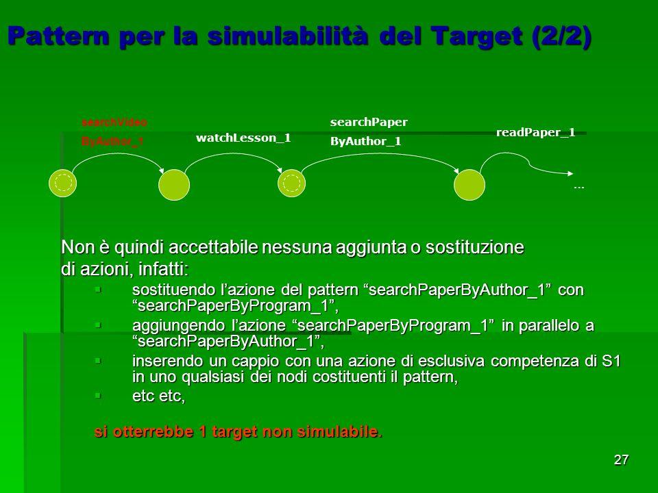 27 Pattern per la simulabilità del Target (2/2) searchVideo ByAuthor_1 watchLesson_1 searchPaper ByAuthor_1 readPaper_1 … Non è quindi accettabile nessuna aggiunta o sostituzione di azioni, infatti: sostituendo lazione del pattern searchPaperByAuthor_1 con searchPaperByProgram_1, sostituendo lazione del pattern searchPaperByAuthor_1 con searchPaperByProgram_1, aggiungendo lazione searchPaperByProgram_1 in parallelo a searchPaperByAuthor_1, aggiungendo lazione searchPaperByProgram_1 in parallelo a searchPaperByAuthor_1, inserendo un cappio con una azione di esclusiva competenza di S1 in uno qualsiasi dei nodi costituenti il pattern, inserendo un cappio con una azione di esclusiva competenza di S1 in uno qualsiasi dei nodi costituenti il pattern, etc etc, etc etc, si otterrebbe 1 target non simulabile.