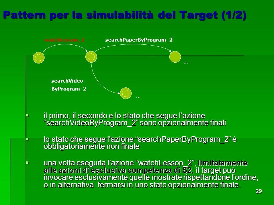 29 Pattern per la simulabilità del Target (1/2) il primo, il secondo e lo stato che segue lazione searchVideoByProgram_2 sono opzionalmente finali il primo, il secondo e lo stato che segue lazione searchVideoByProgram_2 sono opzionalmente finali lo stato che segue lazione searchPaperByProgram_2 è obbligatoriamente non finale lo stato che segue lazione searchPaperByProgram_2 è obbligatoriamente non finale una volta eseguita lazione watchLesson_2, limitatamente alle azioni di esclusiva competenza di S2, il target può invocare esclusivamente quelle mostrate rispettandone lordine, o in alternativa fermarsi in uno stato opzionalmente finale.