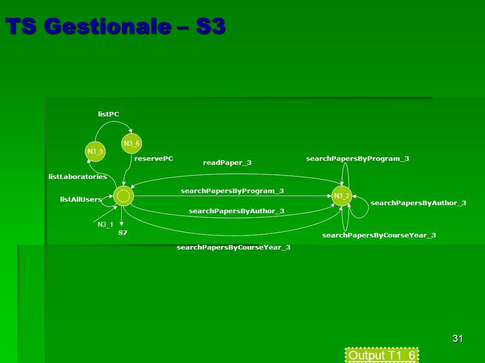 31 TS Gestionale – S3 N3_2 readPaper_3 searchPapersByCourseYear_3 searchPapersByAuthor_3 searchPapersByProgram_3 searchPapersByCourseYear_3 searchPape