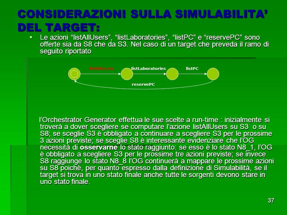 37 CONSIDERAZIONI SULLA SIMULABILITA DEL TARGET: Le azioni listAllUsers, listLaboratories, listPC e reservePC sono offerte sia da S8 che da S3.