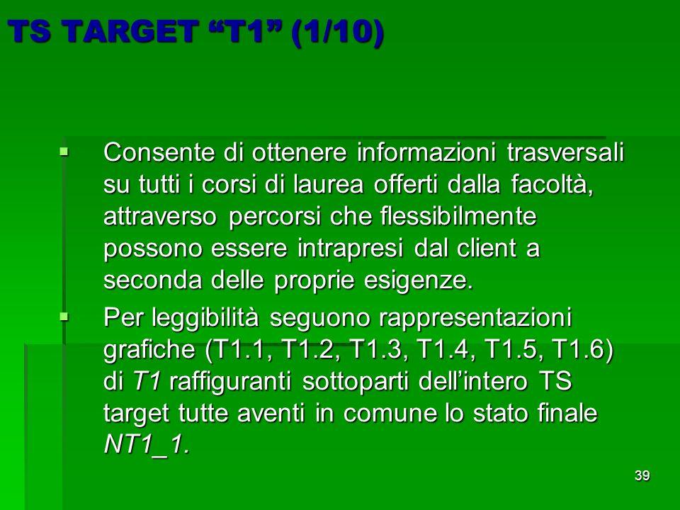 39 TS TARGET T1 (1/10) Consente di ottenere informazioni trasversali su tutti i corsi di laurea offerti dalla facoltà, attraverso percorsi che flessibilmente possono essere intrapresi dal client a seconda delle proprie esigenze.