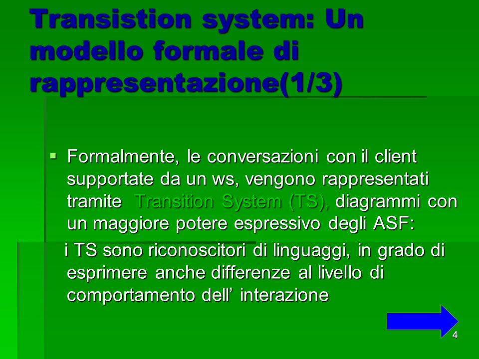 4 Transistion system: Un modello formale di rappresentazione(1/3) Formalmente, le conversazioni con il client supportate da un ws, vengono rappresentati tramite Transition System (TS), diagrammi con un maggiore potere espressivo degli ASF: Formalmente, le conversazioni con il client supportate da un ws, vengono rappresentati tramite Transition System (TS), diagrammi con un maggiore potere espressivo degli ASF: i TS sono riconoscitori di linguaggi, in grado di esprimere anche differenze al livello di comportamento dell interazione i TS sono riconoscitori di linguaggi, in grado di esprimere anche differenze al livello di comportamento dell interazione