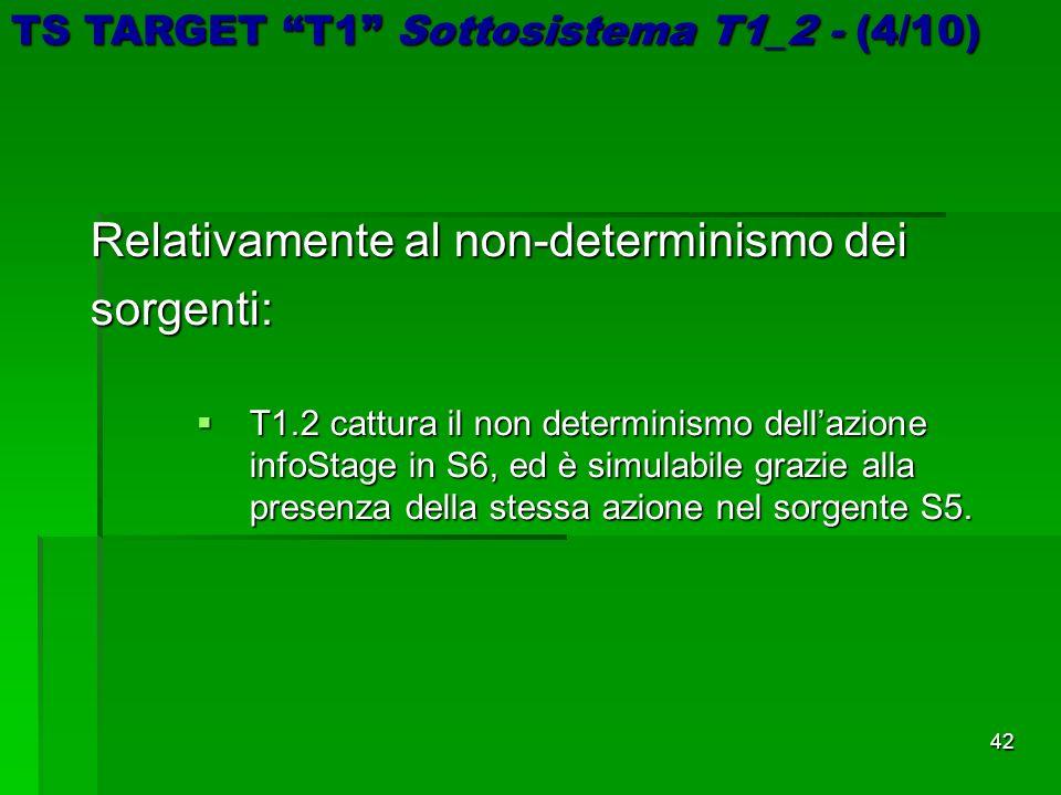 42 Relativamente al non-determinismo dei sorgenti: T1.2 cattura il non determinismo dellazione infoStage in S6, ed è simulabile grazie alla presenza della stessa azione nel sorgente S5.