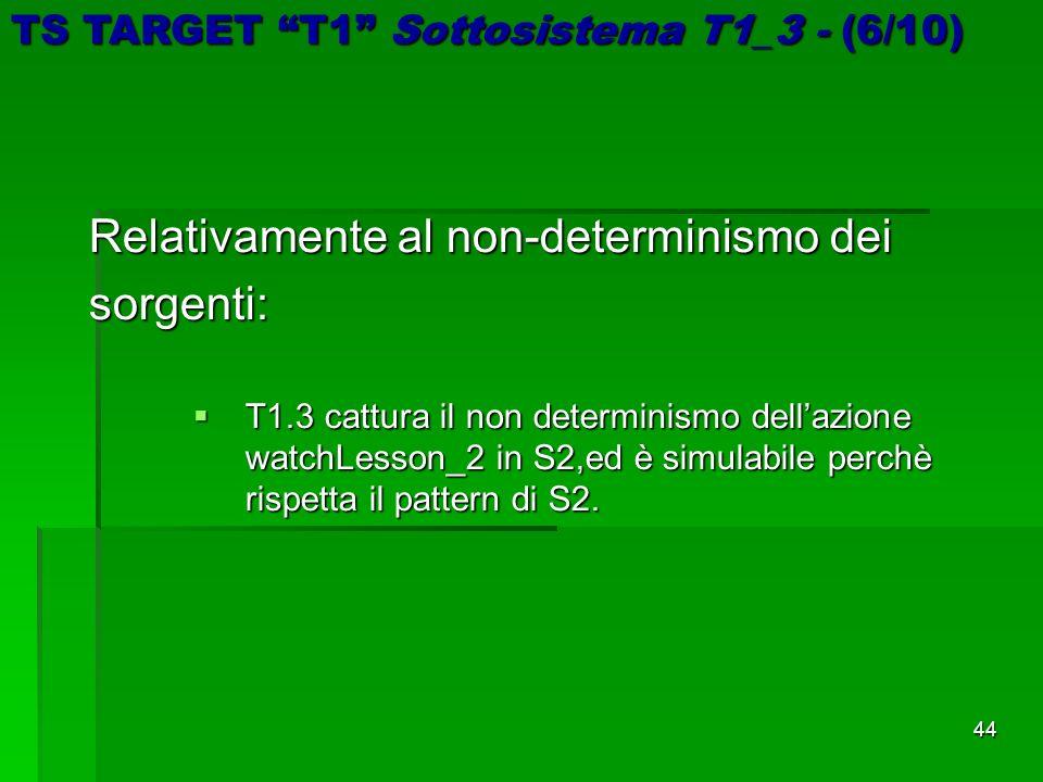 44 Relativamente al non-determinismo dei sorgenti: T1.3 cattura il non determinismo dellazione watchLesson_2 in S2,ed è simulabile perchè rispetta il pattern di S2.