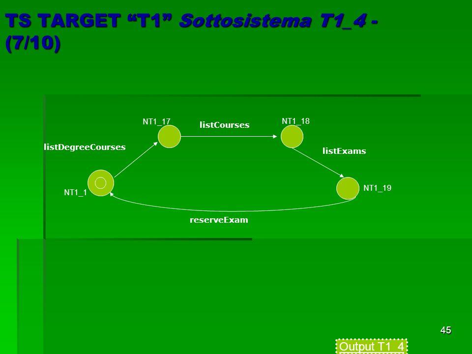 45 TS TARGET T1 Sottosistema T1_4 - (7/10) listDegreeCourses listCourses listExams reserveExam NT1_1 NT1_17 NT1_18 NT1_19 Output T1_4