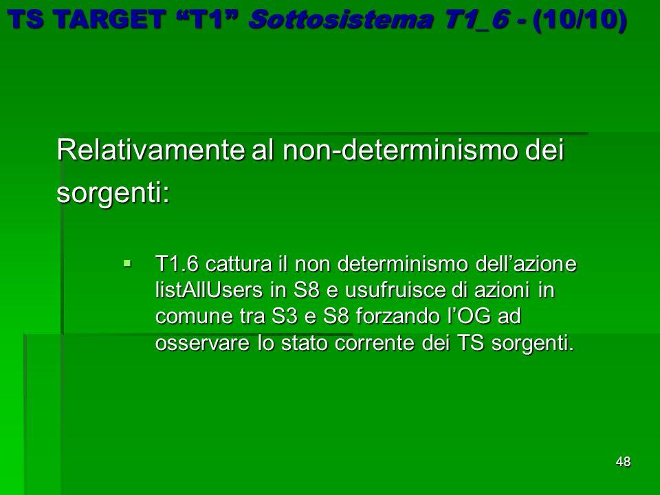 48 Relativamente al non-determinismo dei sorgenti: T1.6 cattura il non determinismo dellazione listAllUsers in S8 e usufruisce di azioni in comune tra S3 e S8 forzando lOG ad osservare lo stato corrente dei TS sorgenti.