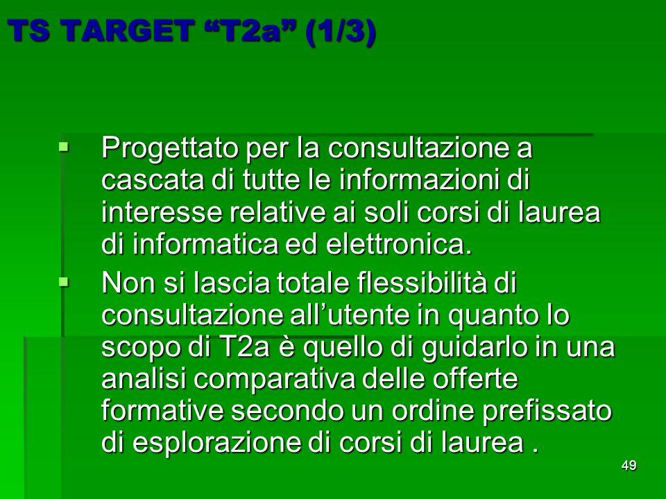 49 TS TARGET T2a (1/3) Progettato per la consultazione a cascata di tutte le informazioni di interesse relative ai soli corsi di laurea di informatica ed elettronica.