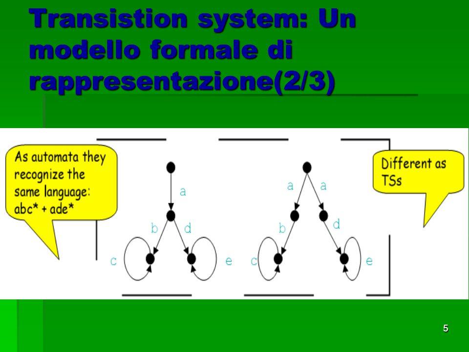 5 Transistion system: Un modello formale di rappresentazione(2/3)