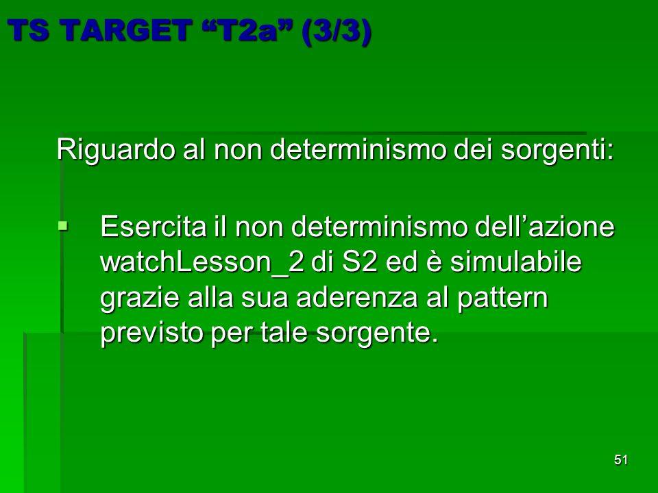 51 TS TARGET T2a (3/3) Riguardo al non determinismo dei sorgenti: Esercita il non determinismo dellazione watchLesson_2 di S2 ed è simulabile grazie alla sua aderenza al pattern previsto per tale sorgente.