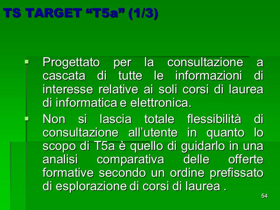 54 TS TARGET T5a (1/3) Progettato per la consultazione a cascata di tutte le informazioni di interesse relative ai soli corsi di laurea di informatica e elettronica.