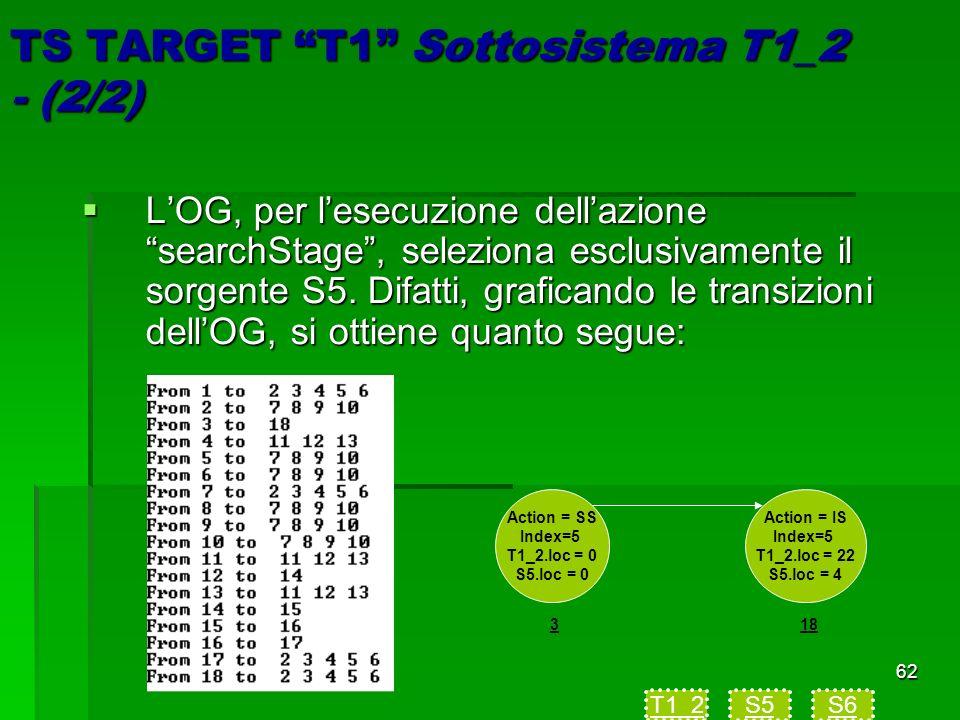 62 TS TARGET T1 Sottosistema T1_2 - (2/2) LOG, per lesecuzione dellazione searchStage, seleziona esclusivamente il sorgente S5.