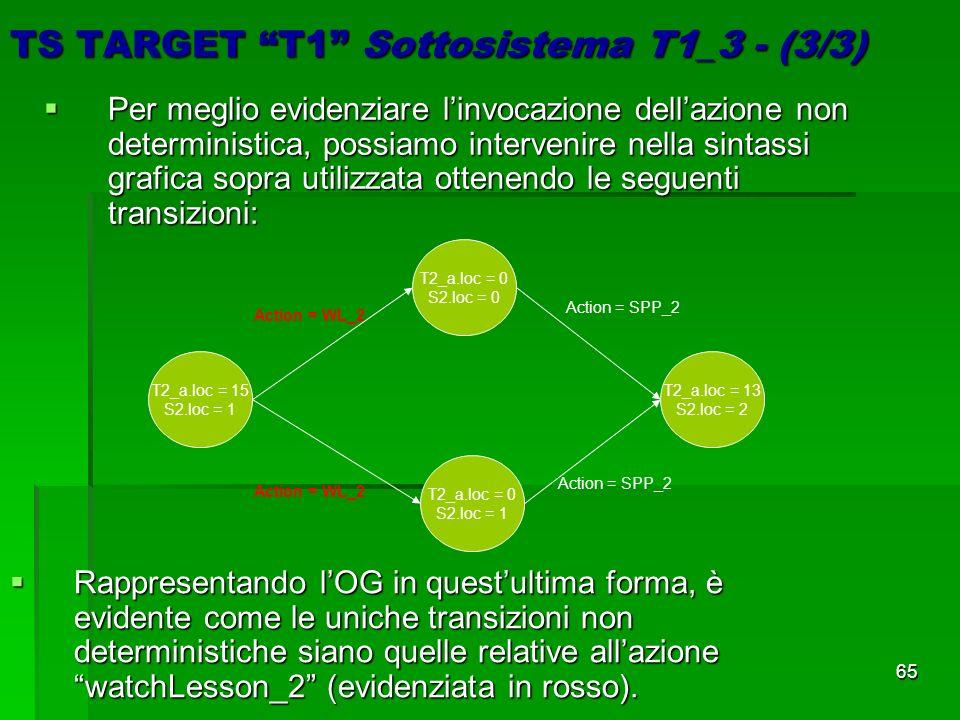 65 TS TARGET T1 Sottosistema T1_3 - (3/3) Rappresentando lOG in questultima forma, è evidente come le uniche transizioni non deterministiche siano quelle relative allazione watchLesson_2 (evidenziata in rosso).