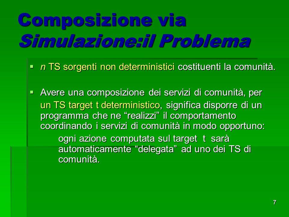 7 Composizione via Simulazione:il Problema n TS sorgenti non deterministici costituenti la comunità.