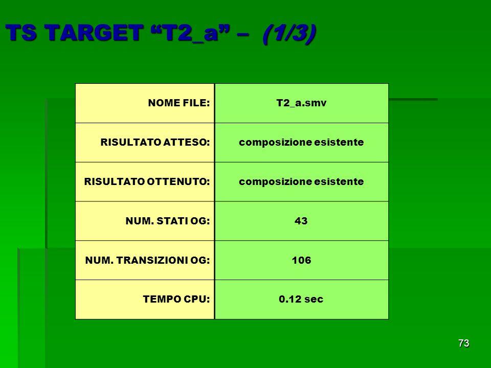 73 TS TARGET T2_a – (1/3) NOME FILE: T2_a.smv RISULTATO ATTESO:composizione esistente RISULTATO OTTENUTO:composizione esistente NUM.