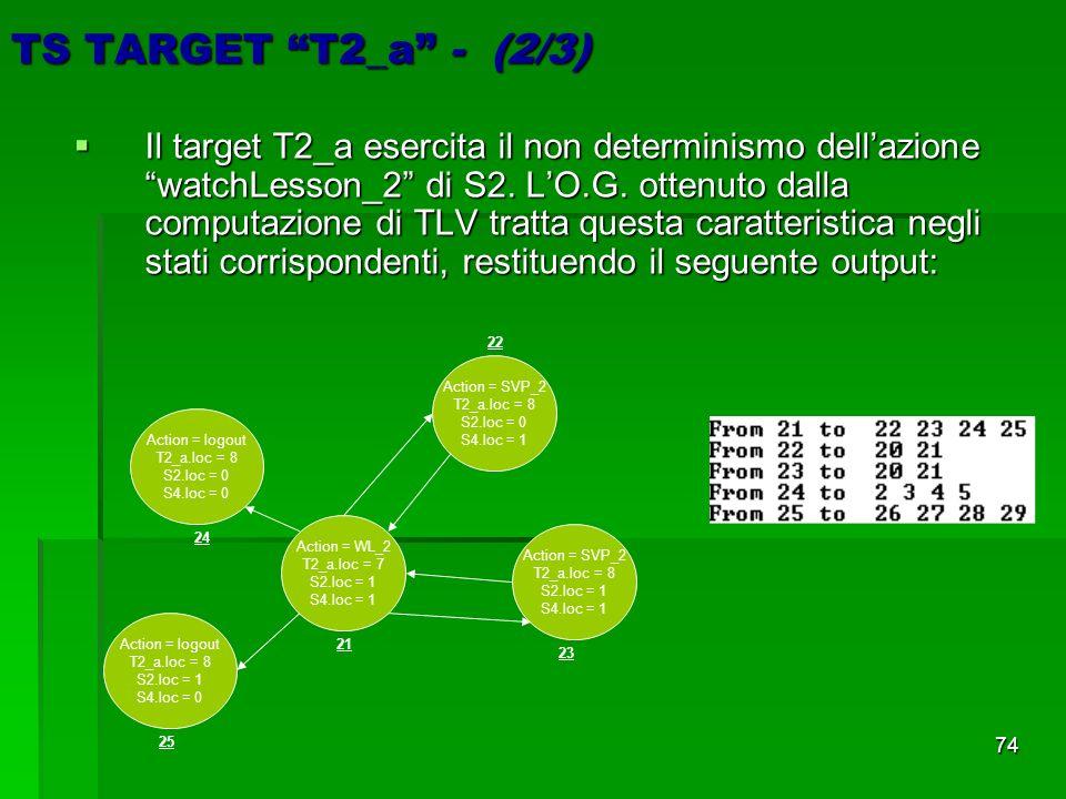 74 TS TARGET T2_a - (2/3) Il target T2_a esercita il non determinismo dellazione watchLesson_2 di S2.