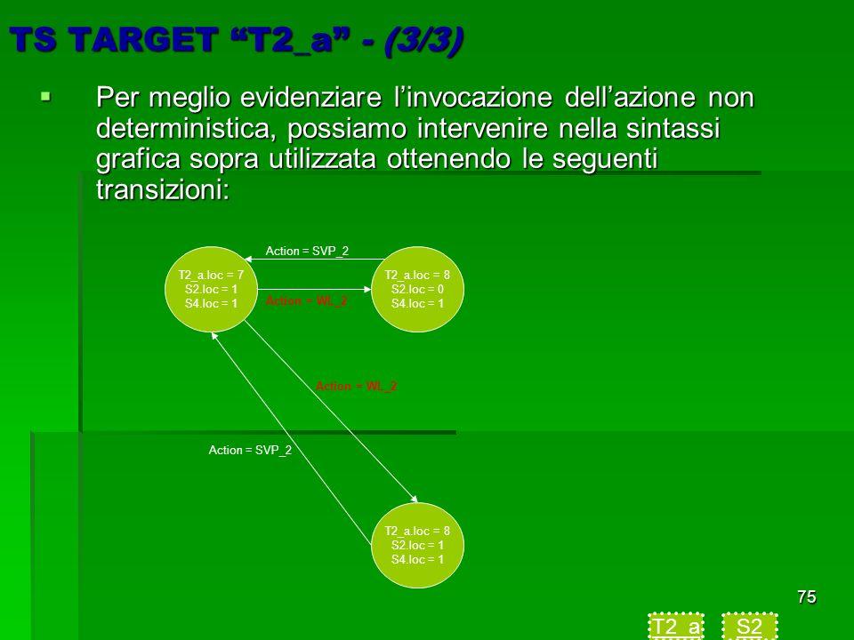 75 TS TARGET T2_a - (3/3) Per meglio evidenziare linvocazione dellazione non deterministica, possiamo intervenire nella sintassi grafica sopra utilizzata ottenendo le seguenti transizioni: Per meglio evidenziare linvocazione dellazione non deterministica, possiamo intervenire nella sintassi grafica sopra utilizzata ottenendo le seguenti transizioni: T2_aS2 T2_a.loc = 7 S2.loc = 1 S4.loc = 1 T2_a.loc = 8 S2.loc = 0 S4.loc = 1 T2_a.loc = 8 S2.loc = 1 S4.loc = 1 Action = WL_2 Action = SVP_2