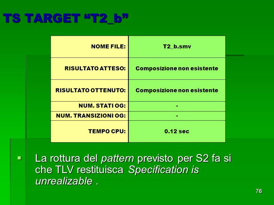 76 TS TARGET T2_b NOME FILE: T2_b.smv RISULTATO ATTESO:Composizione non esistente RISULTATO OTTENUTO:Composizione non esistente NUM.