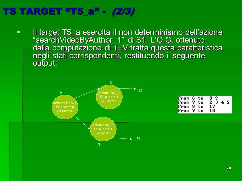 78 TS TARGET T5_a - (2/3) Il target T5_a esercita il non determinismo dellazione searchVideoByAuthor_1 di S1.