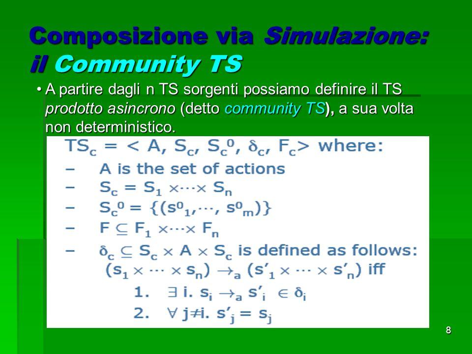 8 Composizione via Simulazione: il Community TS A partire dagli n TS sorgenti possiamo definire il TS A partire dagli n TS sorgenti possiamo definire il TS prodotto asincrono (detto community TS), a sua volta prodotto asincrono (detto community TS), a sua volta non deterministico.