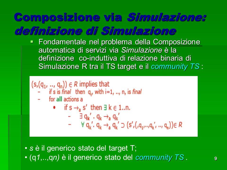 9 Composizione via Simulazione: definizione di Simulazione Fondamentale nel problema della Composizione automatica di servizi via Simulazione è la definizione co-induttiva di relazione binaria di Simulazione R tra il TS target e il community TS Fondamentale nel problema della Composizione automatica di servizi via Simulazione è la definizione co-induttiva di relazione binaria di Simulazione R tra il TS target e il community TS : s è il generico stato del target T; community TS (q1,..,qn) è il generico stato del community TS.