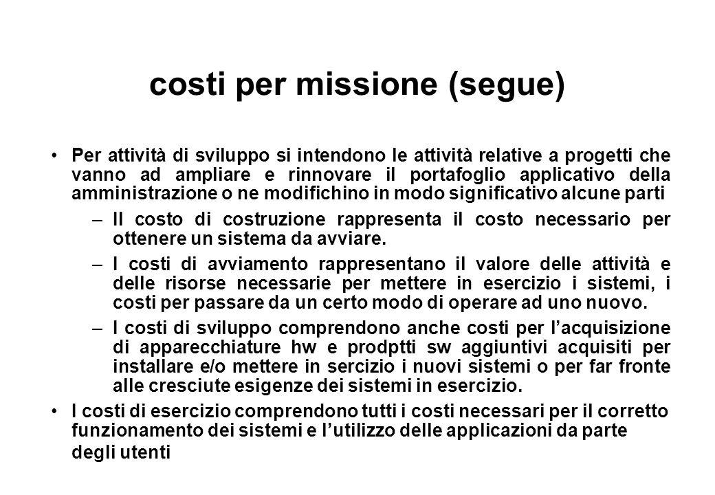 stima dei costi e studio di fattibilità Costi del progetto Costi per risorsa, per missione, ecc.