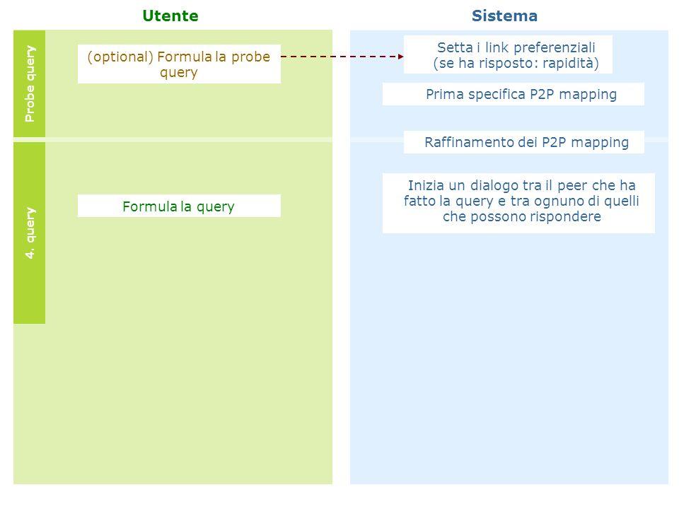 UtenteSistema 4.