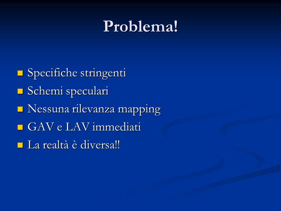 Problema! Specifiche stringenti Specifiche stringenti Schemi speculari Schemi speculari Nessuna rilevanza mapping Nessuna rilevanza mapping GAV e LAV