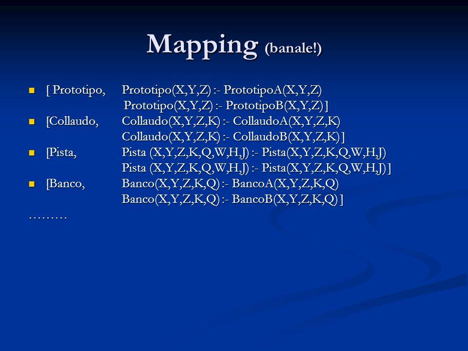 Mapping (banale!) [ Prototipo, Prototipo(X,Y,Z) :- PrototipoA(X,Y,Z) [ Prototipo, Prototipo(X,Y,Z) :- PrototipoA(X,Y,Z) Prototipo(X,Y,Z) :- PrototipoB